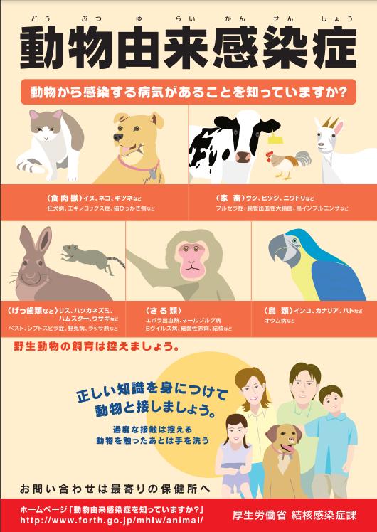 動物由来感染症